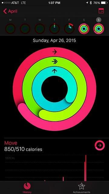 Activity - додаток для здоров'я від Apple