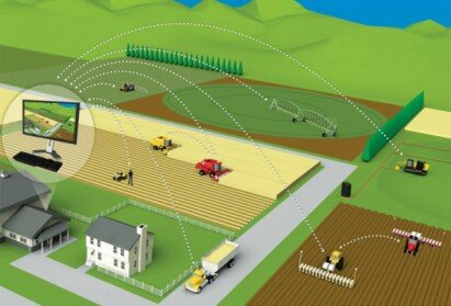 Аграрний ринок і ІТ - симбіоз розумних рішень