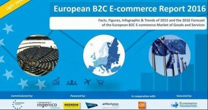 Темпи росту e-commerce в Україні найшвидші в Європі