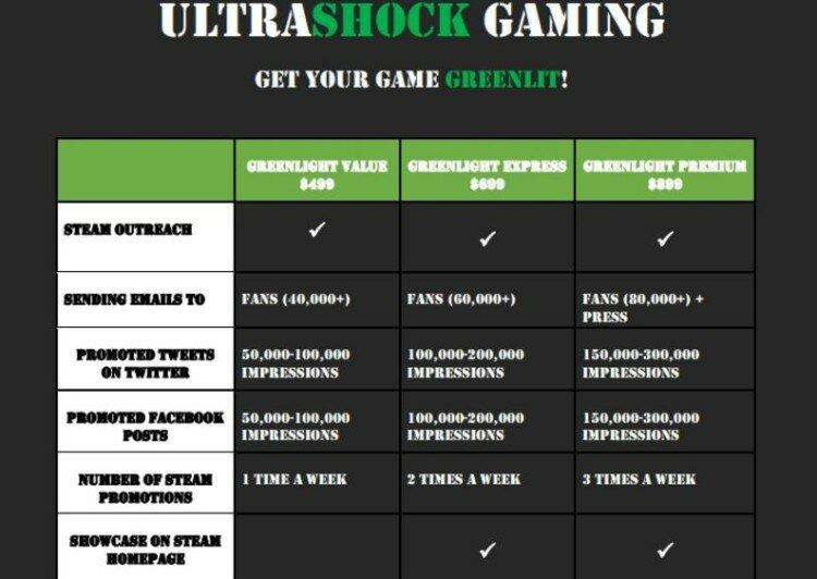 Ultrashock Gaming3